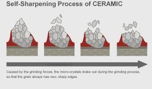 Ceramic_process